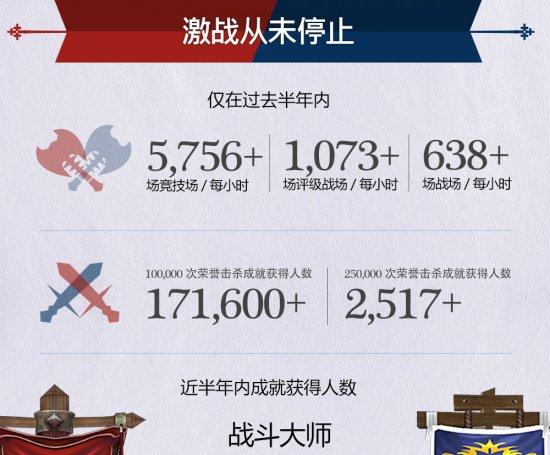 魔兽大数据人口普查_人口普查数据图