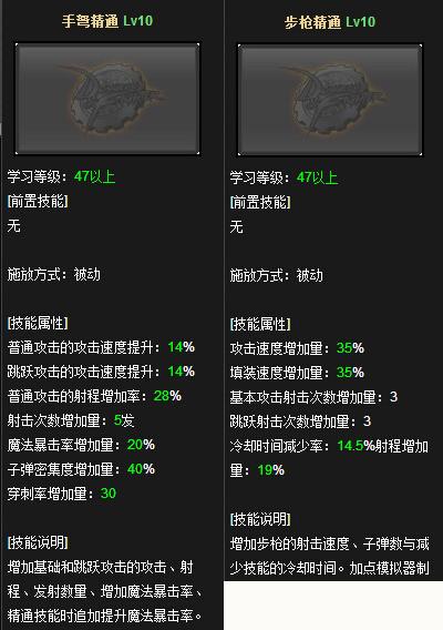 DNF女弹药刷图武器选择