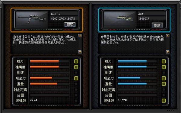 CF冷门武器回顾 速度至上的R93 T2狙击步枪