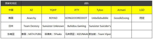 火猫直播G-STAR 2017绝地求生亚洲邀请赛