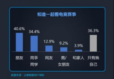 因电竞而不同,2017中国游戏风云榜揭幕在即