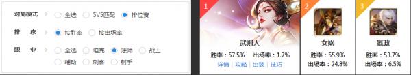 王者荣耀S9赛季本月结束 季末上分英雄盘点