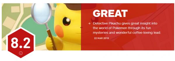 《名侦探皮卡丘》IGN评分公布