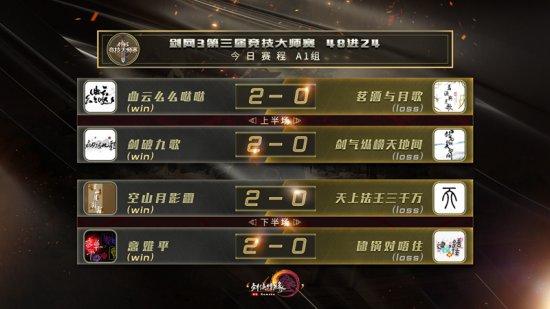 剑网3携手腾讯共推大师赛主题曲《何曾惧》