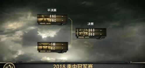 LOL2018MSI半决赛5月18日前瞻:RNG选择FNC作为对手