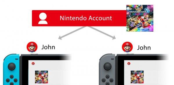 Switch更新6.0.0系统 会员服务正式上线