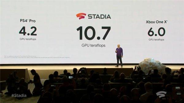Stadia游戏平台正式公布 谷歌开启云游戏革命