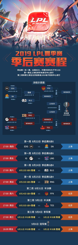 2019LPL夏季赛季后赛赛程公布 夏季赛赛程表