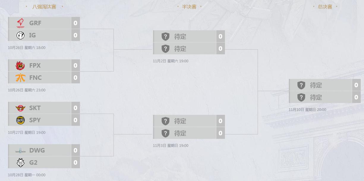 英雄联盟S9八强抽签结果公布 10月26日首战IG对阵GRF