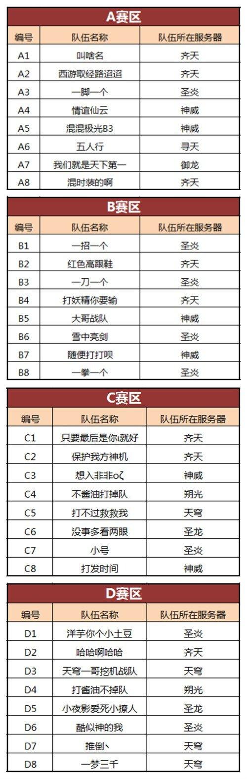 《完美国际2》平衡竞技赛32强揭晓 全民竞猜为战队打