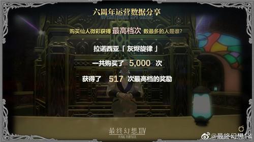 《最终幻想14》开发团队寄语国服6周年
