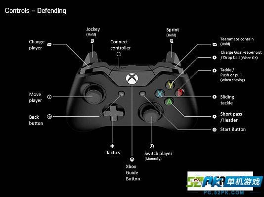 fifa-14-ps4-controls-defending.jpg - 大小: 106.21 KB - 尺寸:  x  - 点击打开新窗口浏览全图