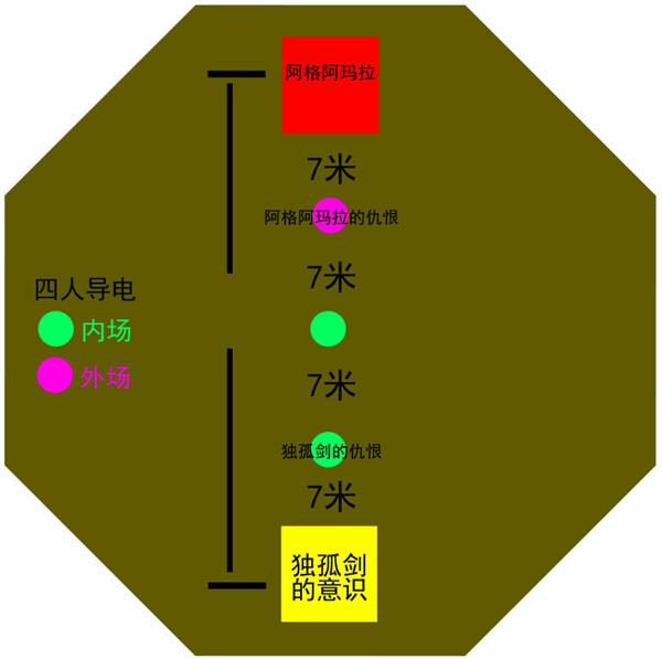 剑灵南天国收藏库 普通模式下的机制解析